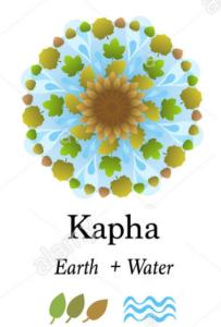 Ayurveda Kapha dosha og æteriske olier